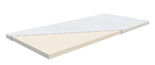 topper-visco mattress
